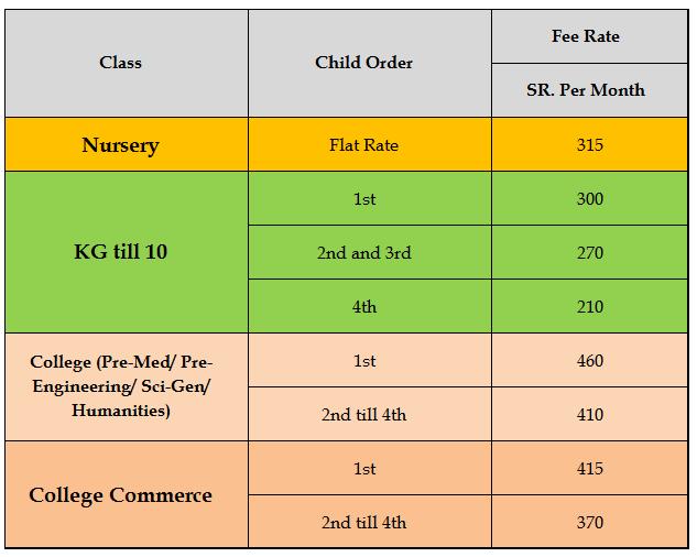 fee-rates
